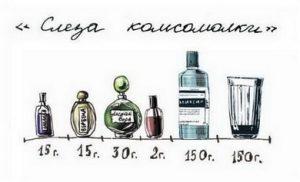 Коктейль, Слеза комсомолки, Венедикт Ерофеев, Лавка Бабуин.
